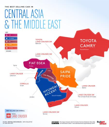 Coches Oriente Medio