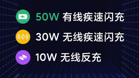 Carga rápida en Xiaomi Mi Pro