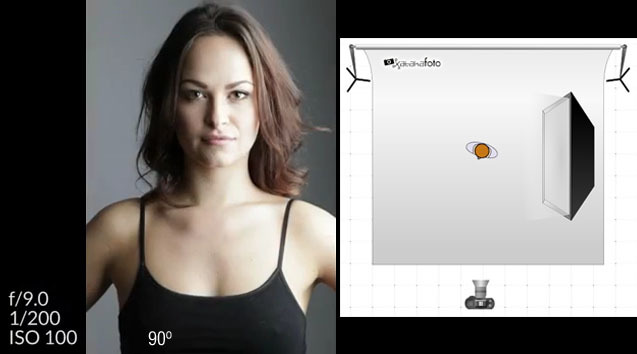 Portrait Lighting Diagram Pdf