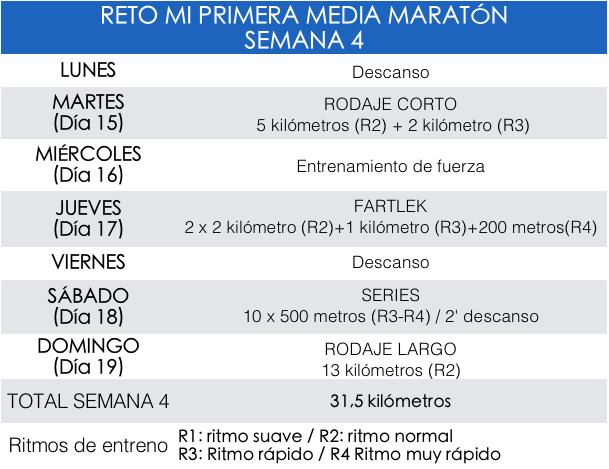 Entranamiento Media Maraton