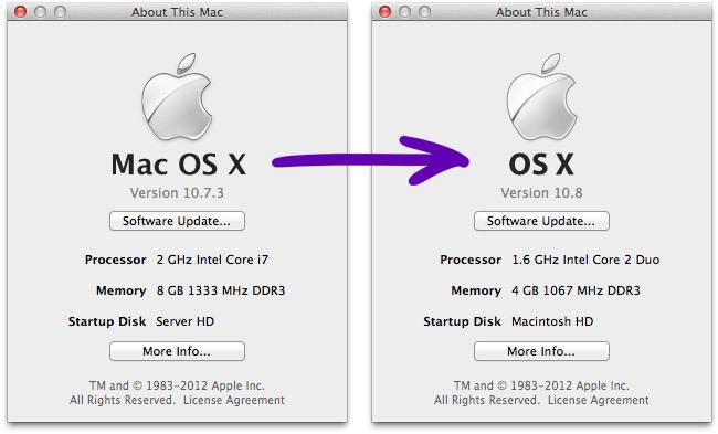 Mountain Lion simplifica el nombre de OS X y traslada las