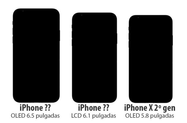 Iphone Tamaños