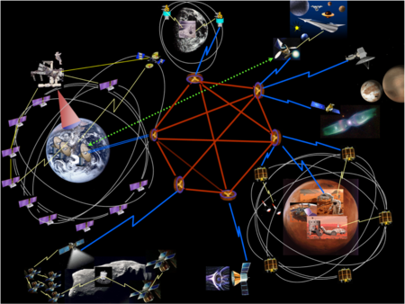 Internet hasta en el espacio: así es el proyecto que la NASA ha creado con Vinton Cerf