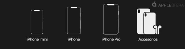 Iphone Futuro Quien Sabe Chachacha Copia