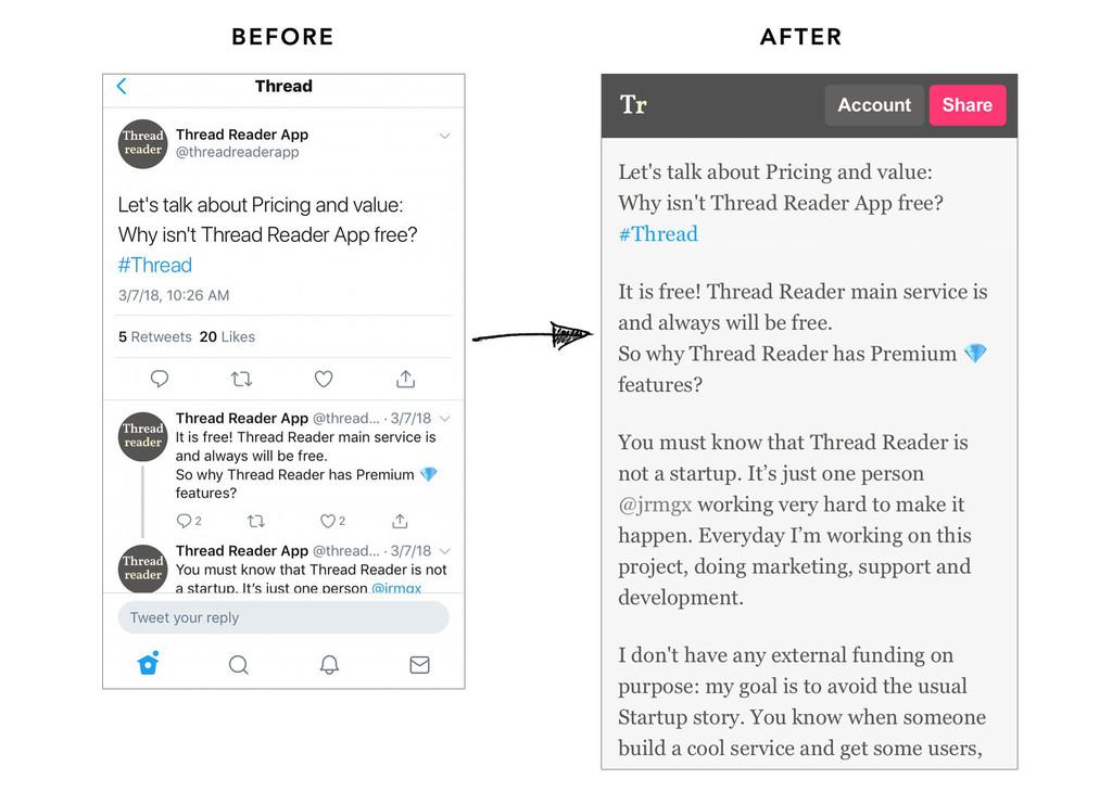 Este bot desenrolla los hilos de Twitter convirtiéndolos en páginas perfectamente legibles