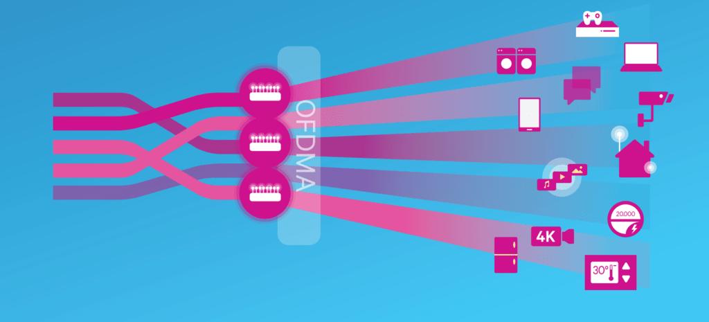 Qué es WiFi 6 y por qué va a mejorar tu red WiFi de casa (o cuando te conectes a una pública)