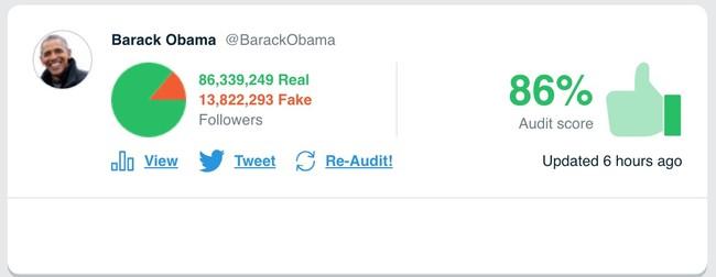 Window Y Barackobama S Audit Twitter® Audit Audit Your Twitter® Followers