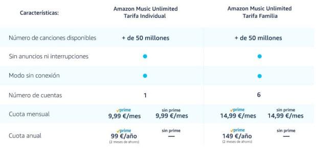 Amazon Unlimited Music Tabla