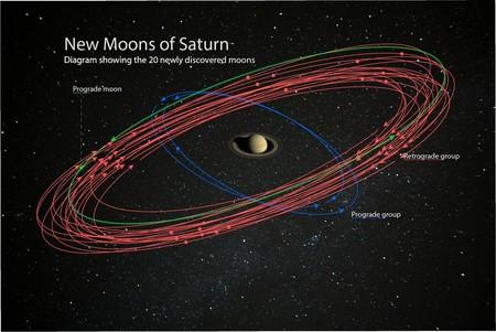 Lunas Saturno