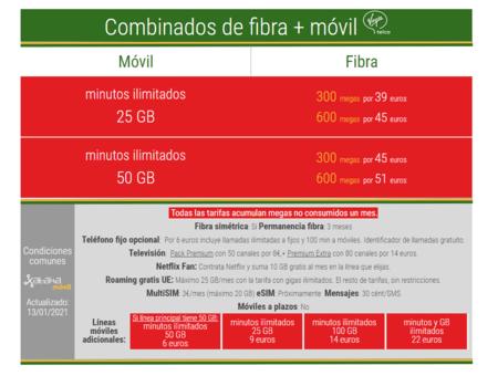 Nuevos Combinados De Fibra Y Movil Virginn Telco En 2021