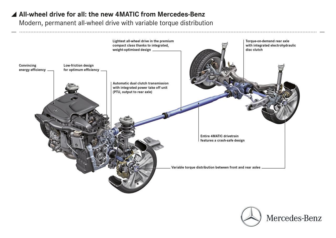 La nueva tracción total 4MATIC de Mercedes-Benz se montará