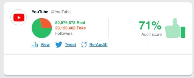 Window Y Youtube® S Audit Twitter® Audit Audit Your Twitter® Followers