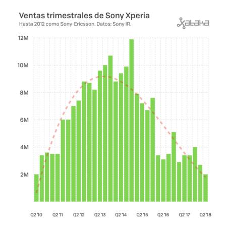 Sony 2 001
