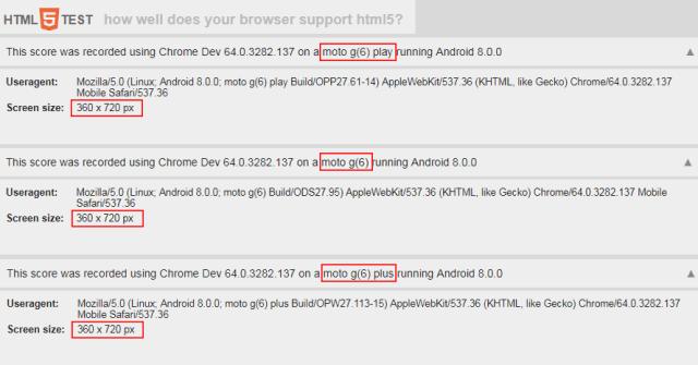 Pruebas de desempeño en HTML5 de los tres Moto G6