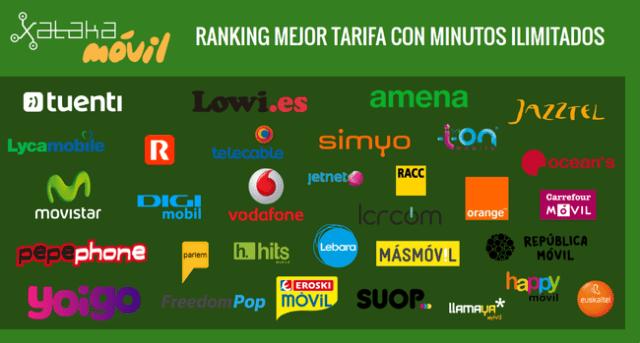 Ranking Mejor Tarifa Llamadas Ilimitadas Noviembre 2016