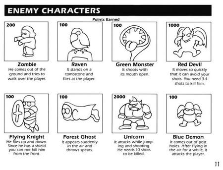 Mini NES: aquí están los manuales de instrucciones de