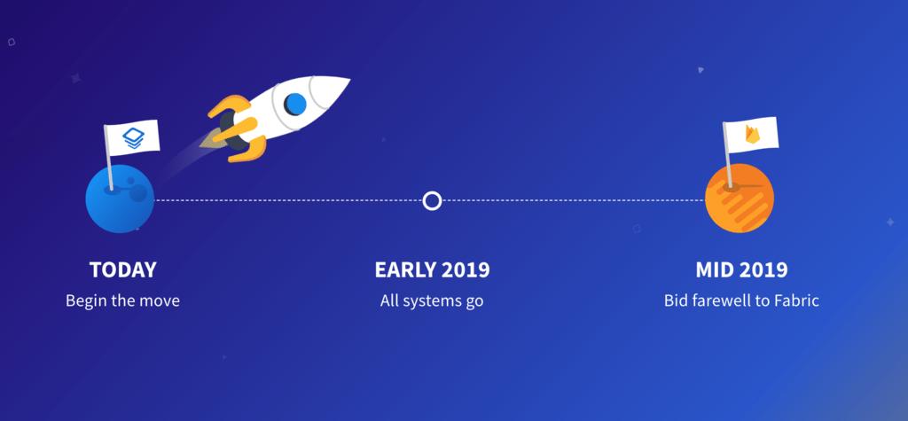 De Fabric a Firebase: la emigracion obligada por Google® para integrar toda su plataforma de programadores en 2019
