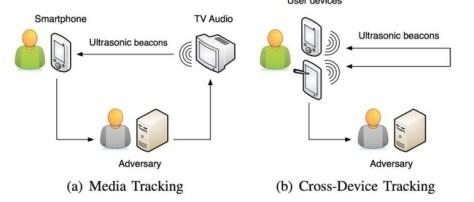 Ultrasonic Beacon 800x342