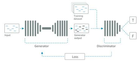 Esquema Funcionamiento Deepcomposer