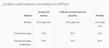 Apple Airpods Reparar