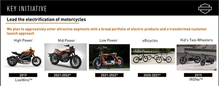 Harley Davidson Electric Scooter 1