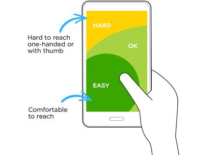 Large smartphones1