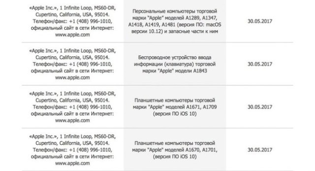 Apple New Products June 2017 800x434