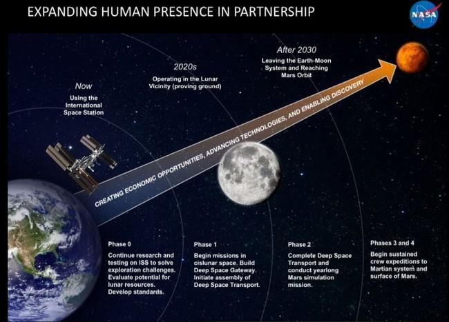 Mision Marte Nasa