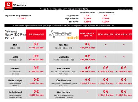 Precios Samsung℗ Galaxy℗ S20 Ultra 5g De 128gb Con Tarifas Vodafone