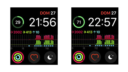 Apple Watch Se Analisis Prueba Carga Bateria
