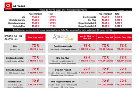 Precios Iphone 13 Pro De 256 Gb Con Pago A Plazos Y Tarifas Vodafone