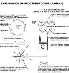 disco simbolos [ 1024 x 785 Pixel ]