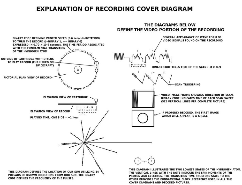 medium resolution of disco simbolos