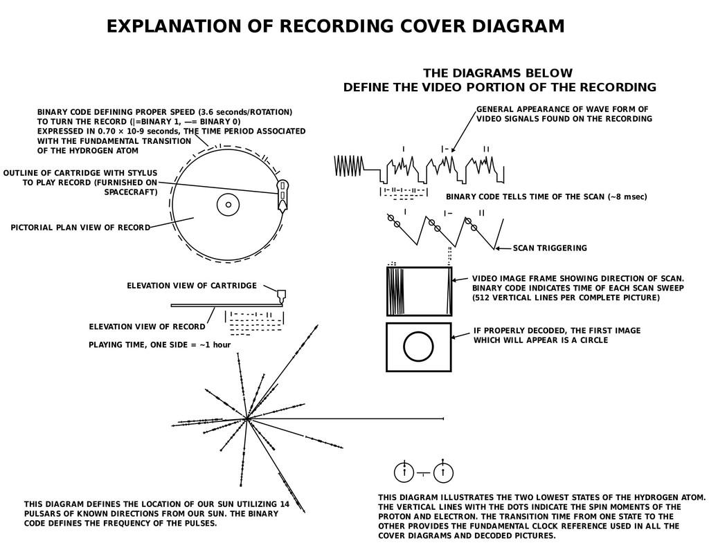 hight resolution of disco simbolos