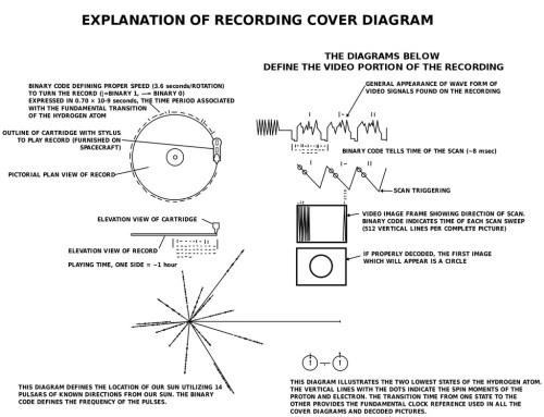 small resolution of disco simbolos