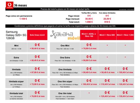 Precios Samsung℗ Galaxy℗ S20 Plus 5g De 128gb Con Tarifas Vodafone