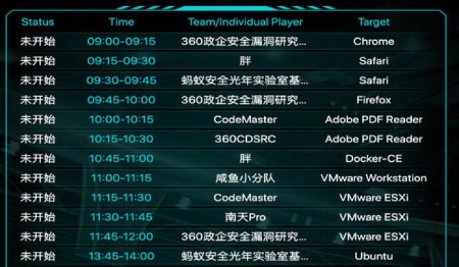 Windows 10, iOS 14, Android, Chrome e Safari hackeados na maior hackathon da China