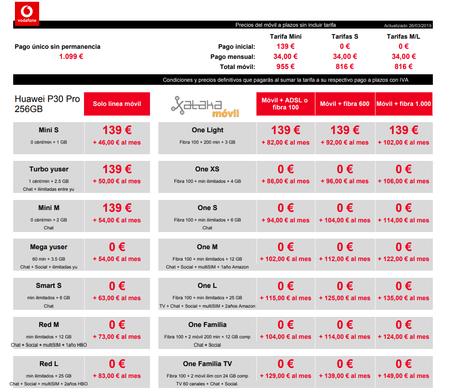 Precios Huawei® P30 Pro De 256 Gb Con Pago A Plazos Y Tarifas Vodafone