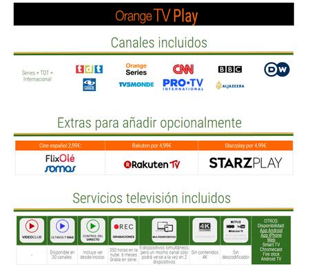 Nueva Orange® Tv Play