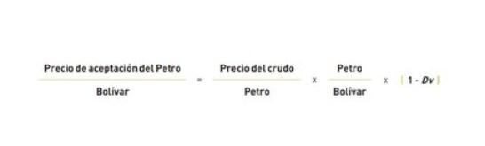 formula criptomoneda petro