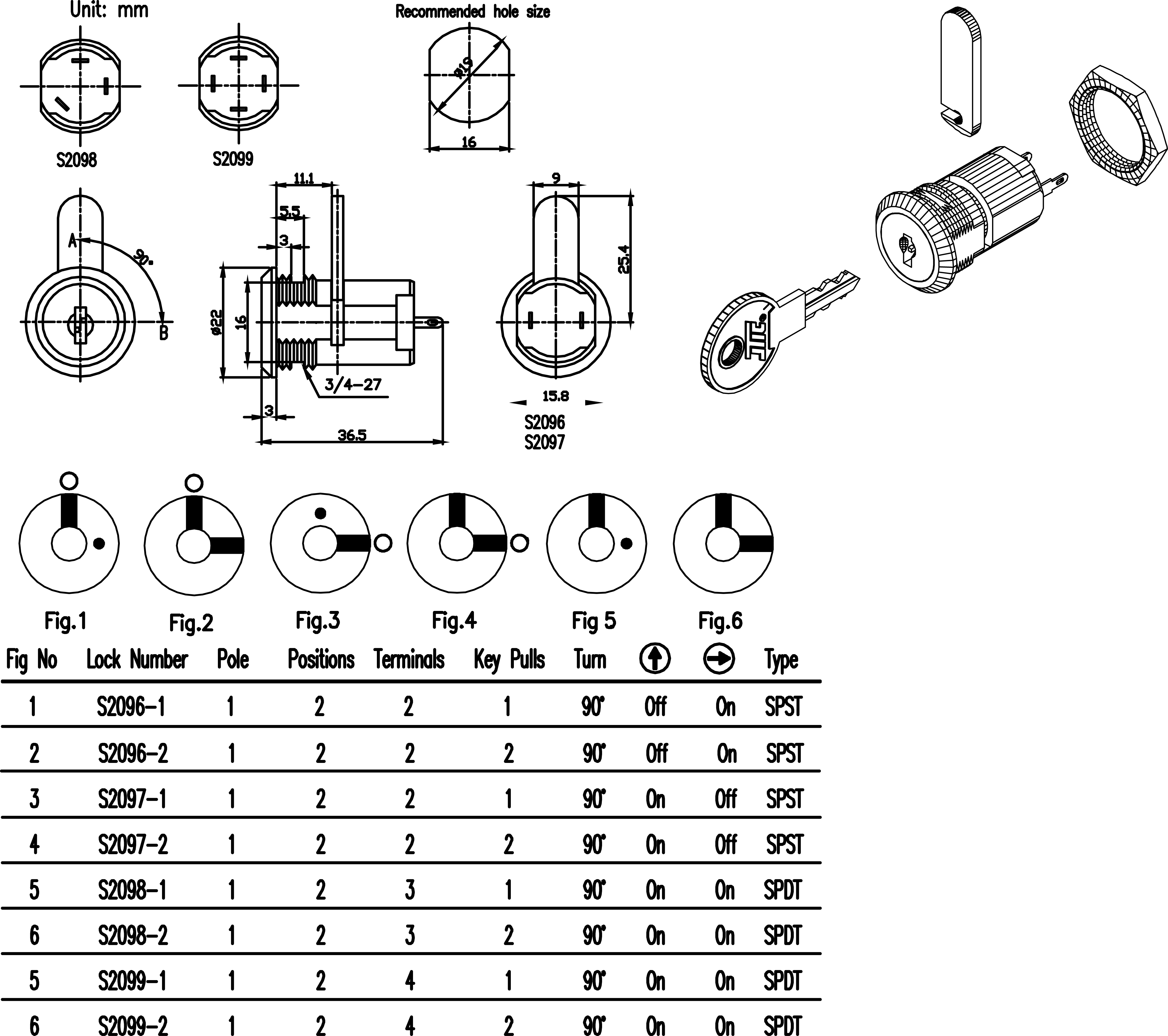 Dual-function 2 Position Key Lock Switch China Manufacturer