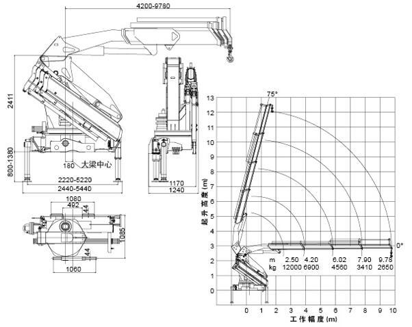 Crane Truck 12 Ton Inspection Checklist(id:10778727). Buy
