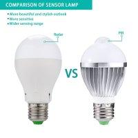 China LED Globe Bulb with Microwave Motion Sensor ...
