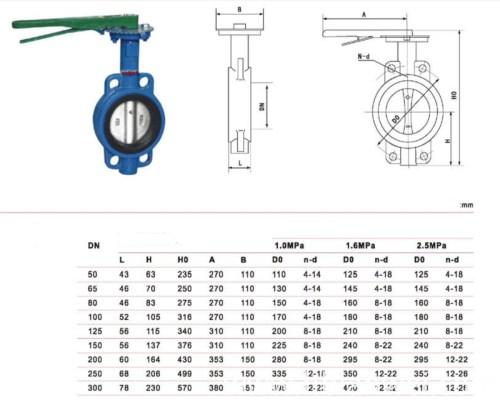 small resolution of butterfly valve faq