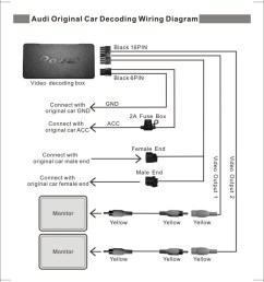 car dvd wiring diagram schematics wiring diagrams u2022 rh schoosretailstores com basic car audio wiring diagram [ 1416 x 1630 Pixel ]