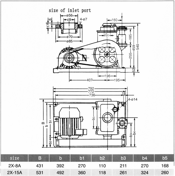 2.2kw Two Stage Rotary Vane Vacuum Pump for Vacuum Filtering