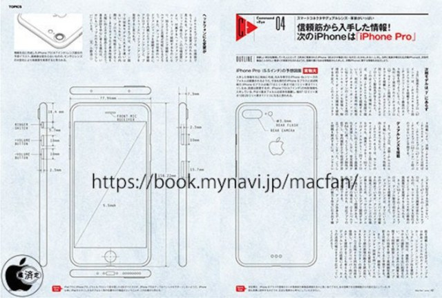 iPhoneProSchematics