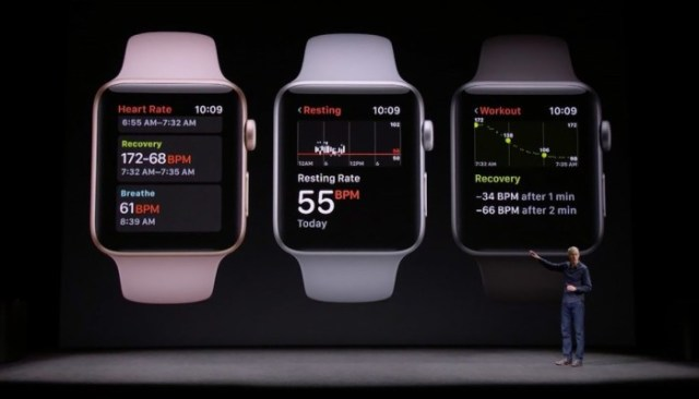 AppleWatchHeartR