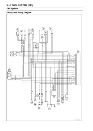 Calaméo  KAWASAKI TERY 750 FI 4X4 TERYX 750 FI 4X4 LE