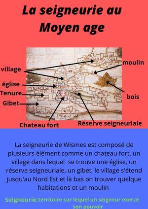 La Seigneurie Au Moyen Age : seigneurie, moyen, Calaméo, Seigneurie